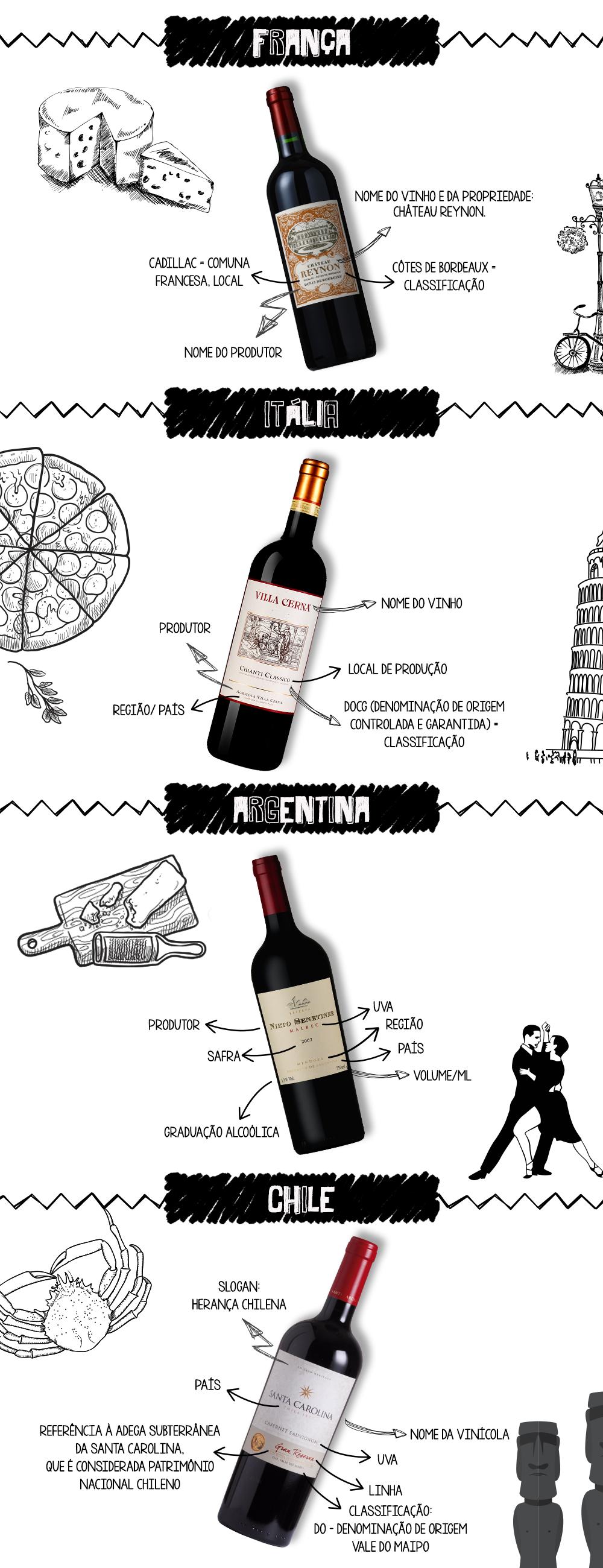infografico_vinhos_rotulos